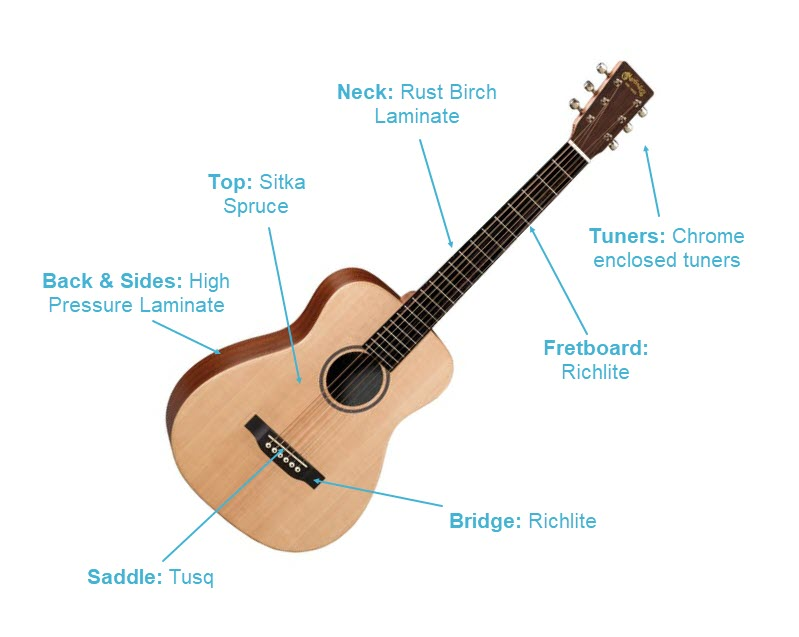Martin LX1 Review