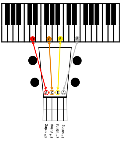 Baritone (Low-D) tune to piano